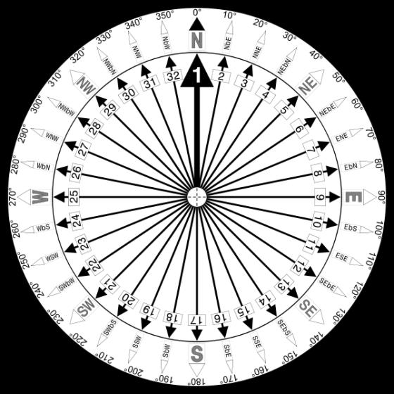 600px-Compass_Card_B+W.svg_